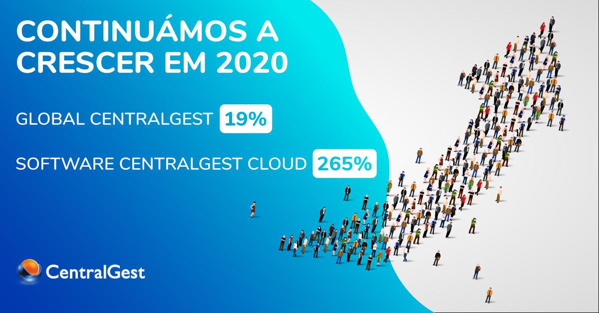 CentralGest Cloud - Novidades